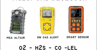 Multi Gas Detector H2S, O2, CO, CH4